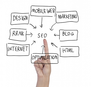 SEO for websites cranston ri